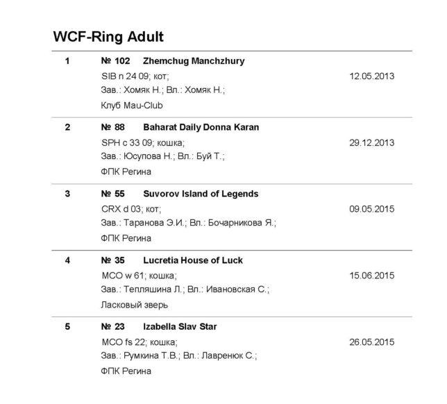 WCF-Ring_Adult с кличкой_Владельцем