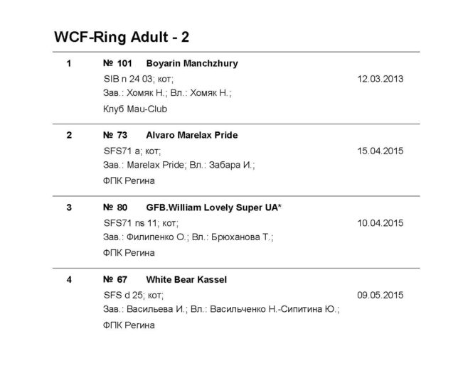 WCF-Ring_Adult2 с кличкой_Владельцем