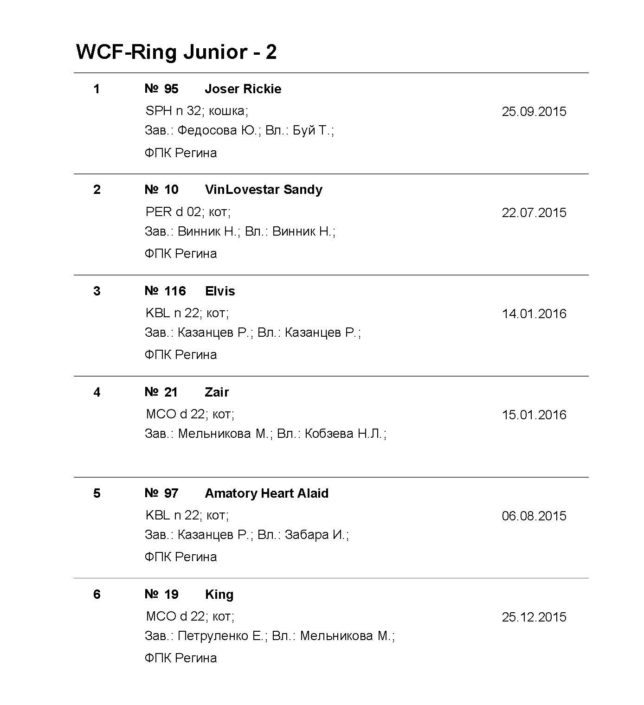 WCF-Ring_Junior2 с кличкой_Владельцем