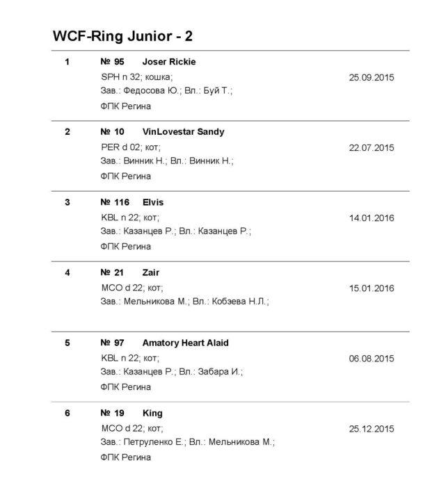 WCF-Ring_Junior2 с кличкой_Владельцем
